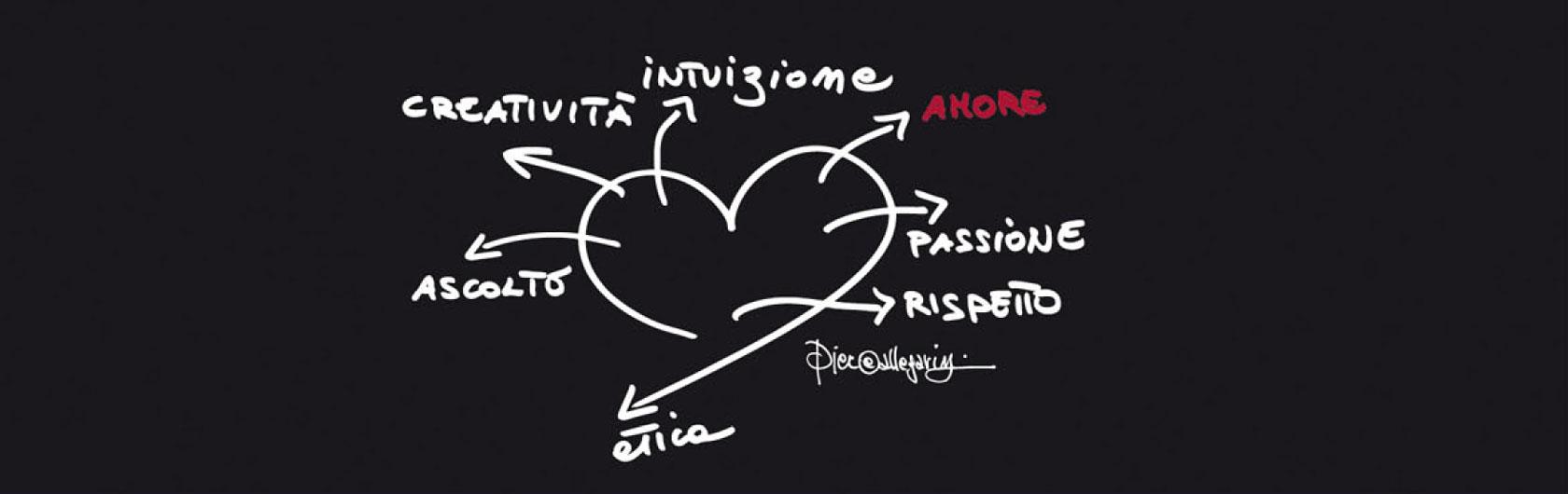 cuore-comunicazione